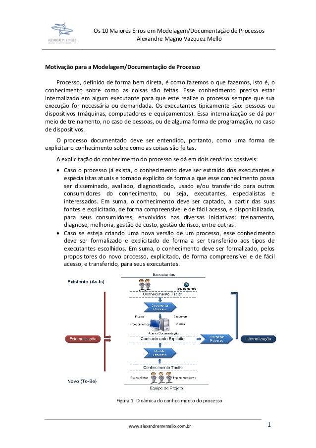 Os 10 Maiores Erros em Modelagem/Documentação de Processos Alexandre Magno Vazquez Mello www.alexandremvmello.com.br 1 Mot...