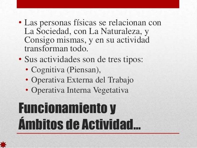 • Las personas físicas se relacionan con La Sociedad, con La Naturaleza, y Consigo mismas, y en su actividad transforman t...