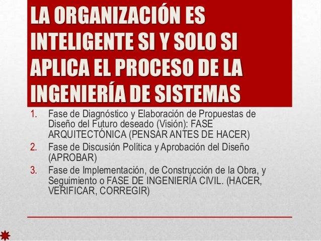 LA ORGANIZACIÓN ES INTELIGENTE SI Y SOLO SI APLICA EL PROCESO DE LA INGENIERÍA DE SISTEMAS 1.  2. 3.  Fase de Diagnóstico ...
