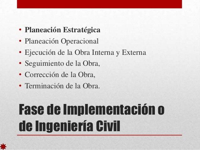 • • • • • •  Planeación Estratégica Planeación Operacional Ejecución de la Obra Interna y Externa Seguimiento de la Obra, ...