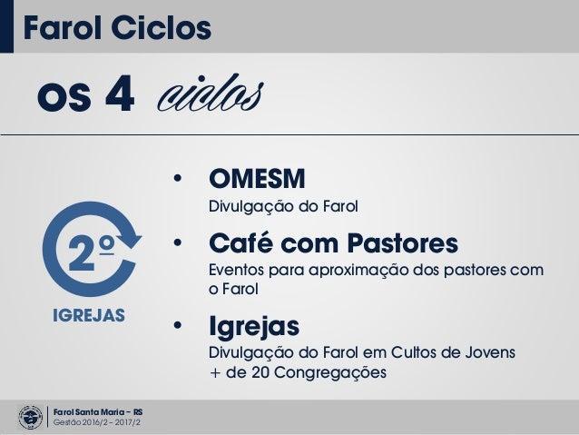Farol Santa Maria – RS Gestão 2016/2 – 2017/2 Farol Ciclos os 4 ciclos • OMESM Divulgação do Farol • Café com Pastores Eve...