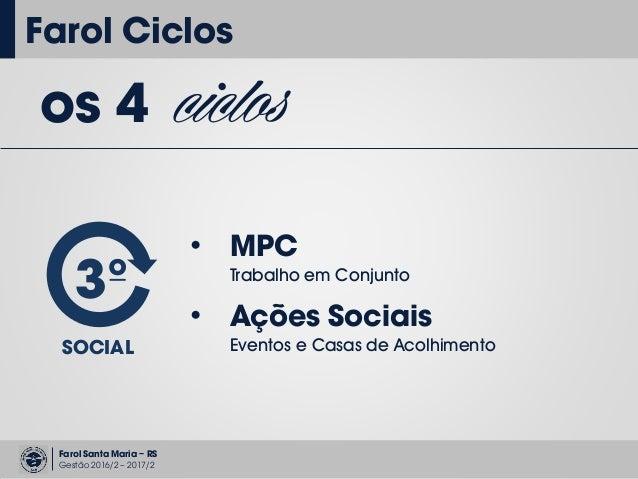 Farol Santa Maria – RS Gestão 2016/2 – 2017/2 Farol Ciclos os 4 ciclos • MPC Trabalho em Conjunto • Ações Sociais Eventos ...