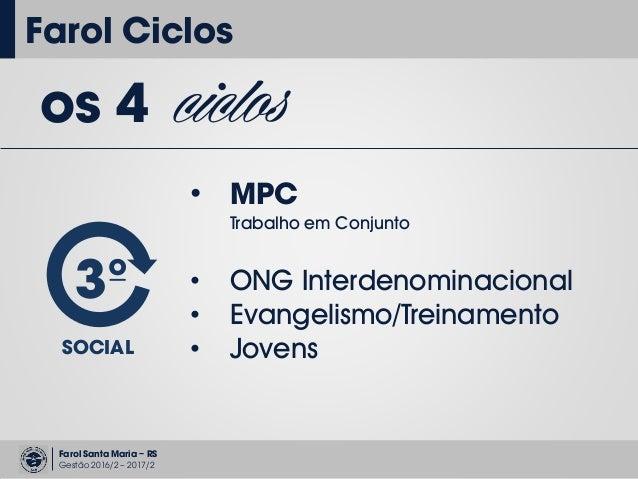 Farol Santa Maria – RS Gestão 2016/2 – 2017/2 Farol Ciclos os 4 ciclos 3º SOCIAL • MPC Trabalho em Conjunto • ONG Interden...