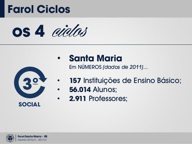 Farol Santa Maria – RS Gestão 2016/2 – 2017/2 Farol Ciclos os 4 ciclos 3º SOCIAL • Santa Maria Em NÚMEROS (dados de 2011)....