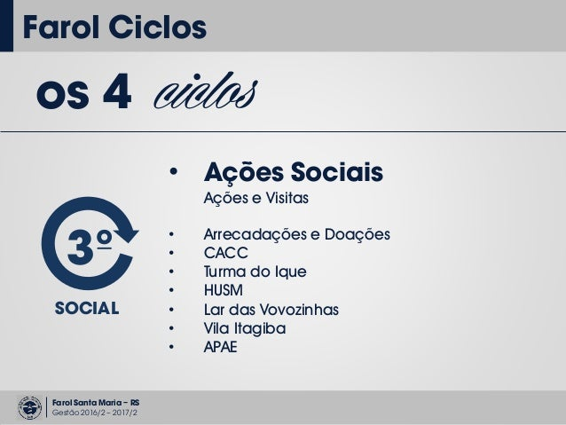 Farol Santa Maria – RS Gestão 2016/2 – 2017/2 Farol Ciclos os 4 ciclos 3º SOCIAL • Ações Sociais Ações e Visitas • Arrecad...
