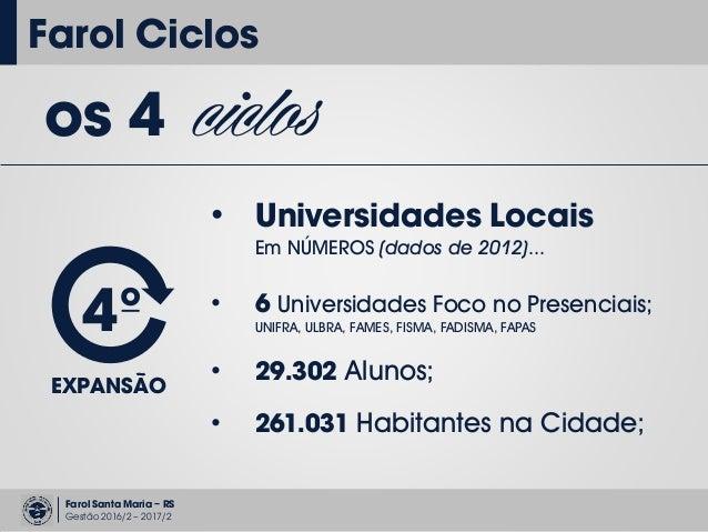 Farol Santa Maria – RS Gestão 2016/2 – 2017/2 Farol Ciclos os 4 ciclos • Universidades Locais Em NÚMEROS (dados de 2012).....