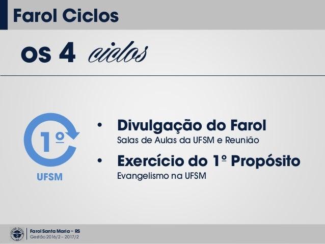Farol Santa Maria – RS Gestão 2016/2 – 2017/2 Farol Ciclos os 4 ciclos • Divulgação do Farol Salas de Aulas da UFSM e Reun...