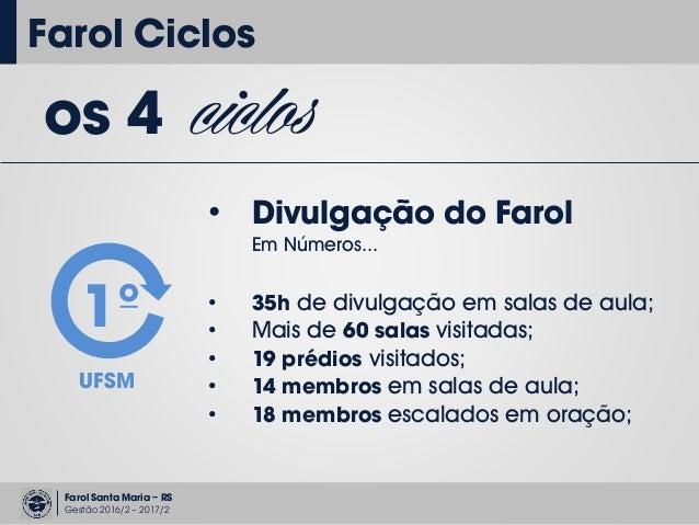 Farol Santa Maria – RS Gestão 2016/2 – 2017/2 Farol Ciclos os 4 ciclos • Divulgação do Farol Em Números... 1º UFSM • 35h d...