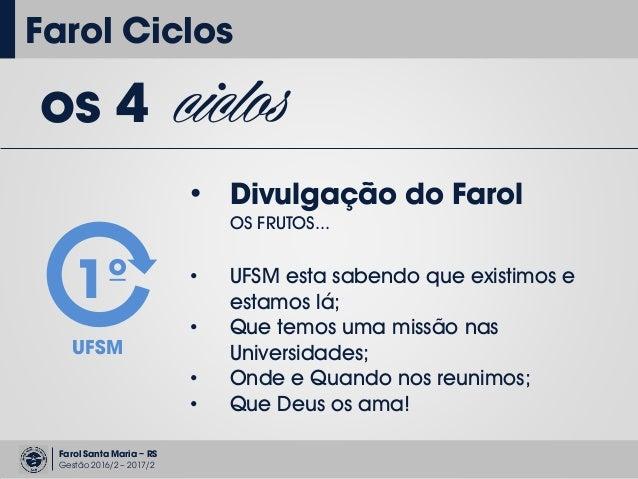 Farol Santa Maria – RS Gestão 2016/2 – 2017/2 Farol Ciclos os 4 ciclos • Divulgação do Farol OS FRUTOS... 1º UFSM • UFSM e...
