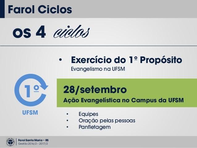 Farol Santa Maria – RS Gestão 2016/2 – 2017/2 Farol Ciclos os 4 ciclos • Exercício do 1º Propósito Evangelismo na UFSM 1º ...