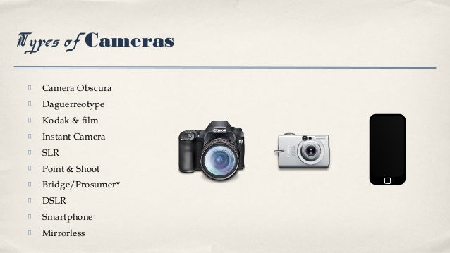 Lesson 3 Types Of Cameras