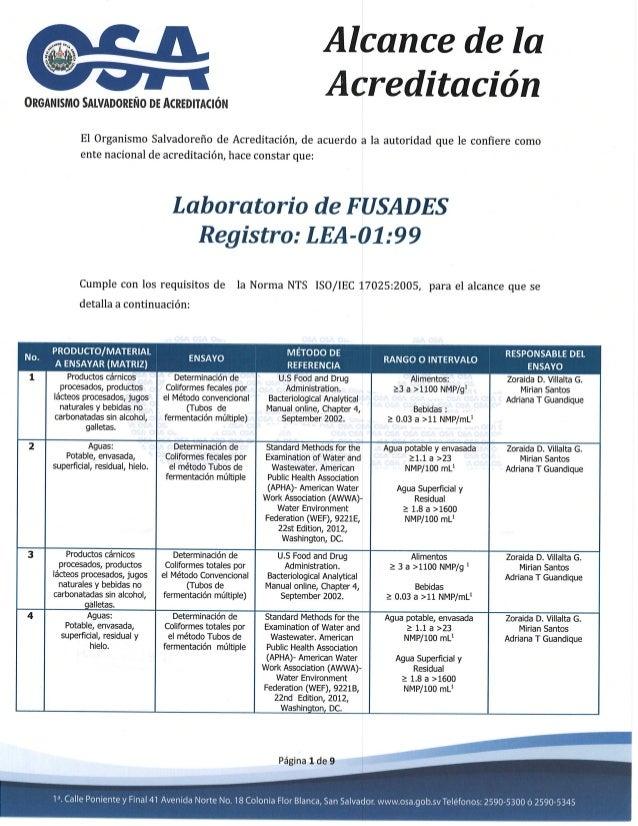 Alcance de acreditación, Laboratorio de Fusades: LEA 01:99 2017