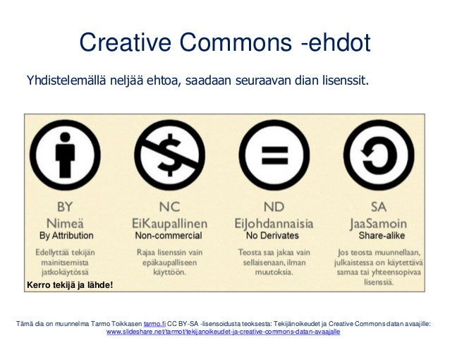 Tämä dia on muunnelma Tarmo Toikkasen tarmo.fi CC BY-SA -lisensoidusta teoksesta: Tekijänoikeudet ja lisenssit (AVO): www....