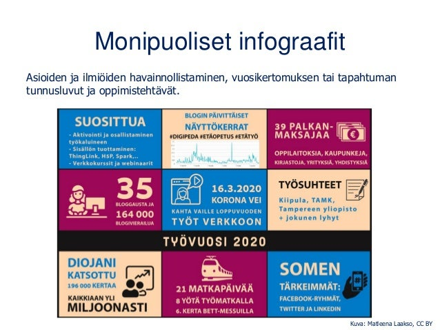 H5P on monikäyttöinen www.matleenalaakso.fi/p/h5p.html • Interaktiiviset verkkosisällöt ja oppimateriaalit • Interaktiivis...