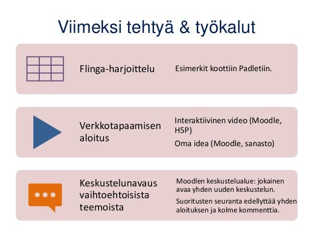 Viimeksi tehtyä & työkalut Flinga-harjoittelu Esimerkit koottiin Padletiin. Verkkotapaamisen aloitus Interaktiivinen video...