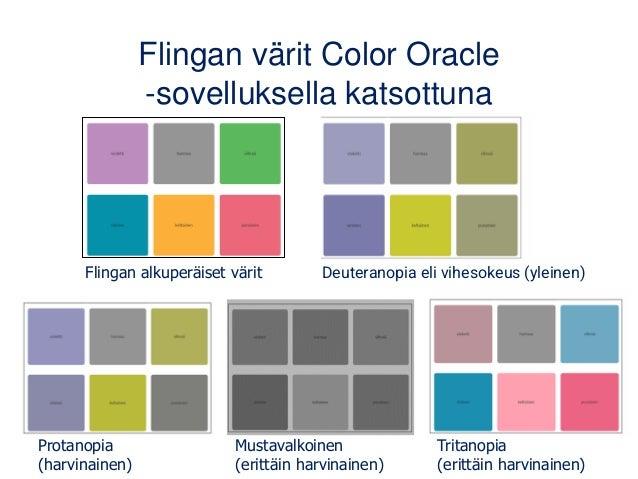 Flingan värit Color Oracle -sovelluksella katsottuna Flingan alkuperäiset värit Deuteranopia eli vihesokeus (yleinen) Prot...
