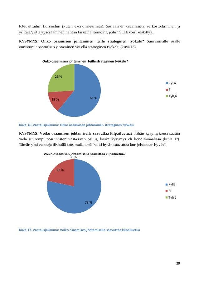 Osaamisen johtaminen yrityksissä ja organisaatioissa, SEFEn raportti