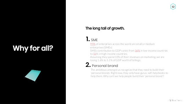 Ajinkya Pawar 12 Why for all? The long tail of growth. 95% of enterprises across the world are small or medium enterprises...