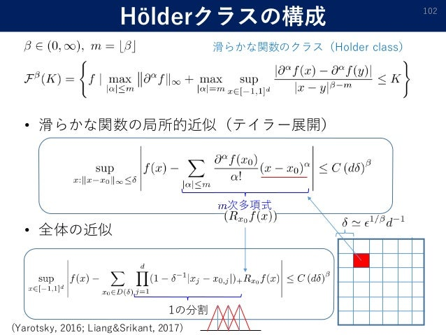 Hölderクラスの構成 102 次多項式 滑らかな関数のクラス(Holder class) • 滑らかな関数の局所的近似(テイラー展開) • 全体の近似 1の分割 (Yarotsky, 2016; Liang&Srikant, 2017)