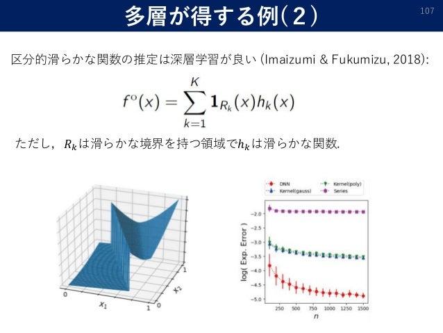 多層が得する例(2) 107 区分的滑らかな関数の推定は深層学習が良い (Imaizumi & Fukumizu, 2018): ただし,𝑅 𝑘は滑らかな境界を持つ領域でℎ 𝑘は滑らかな関数.