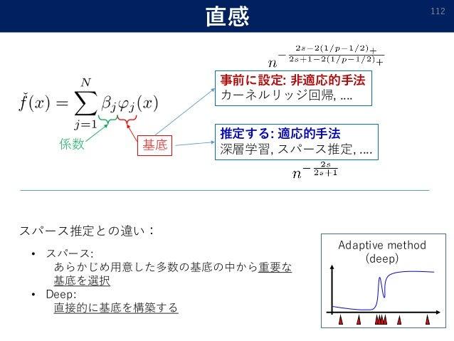 直感 112 係数 基底 事前に設定: 非適応的手法 カーネルリッジ回帰, .... 推定する: 適応的手法 深層学習, スパース推定, .... Adaptive method (deep) スパース推定との違い: • スパース: あらかじめ...