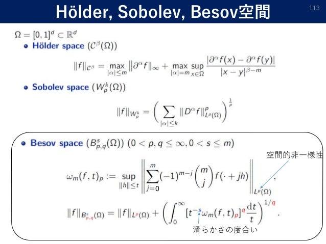 空間的非一様性 滑らかさの度合い Hölder, Sobolev, Besov空間 113 0