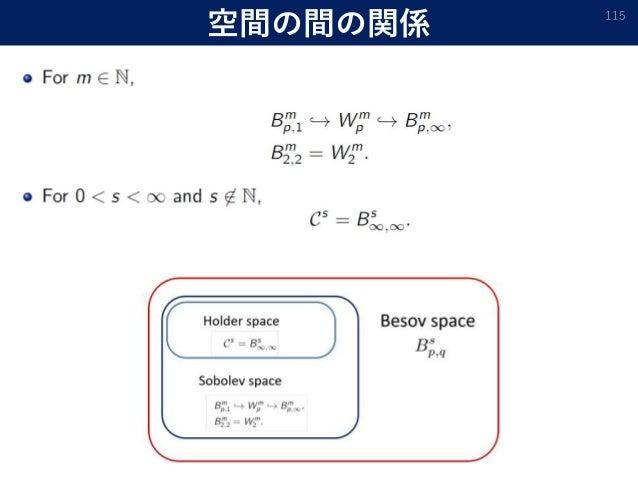 空間の間の関係 115