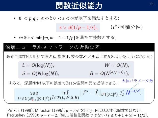 関数近似能力 121 ある自然数Nと用いて深さ , 横幅 , 枝の数 , ノルム上界 を以下のように定める: 深層ニューラルネットワークの近似誤差 すると,深層NNは以下の誤差でBesov空間の元を近似できる: (𝐿𝑟 -可積分性) • 0 <...