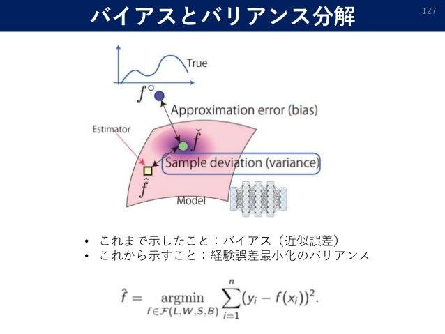 バイアスとバリアンス分解 127 • これまで示したこと:バイアス(近似誤差) • これから示すこと:経験誤差最小化のバリアンス