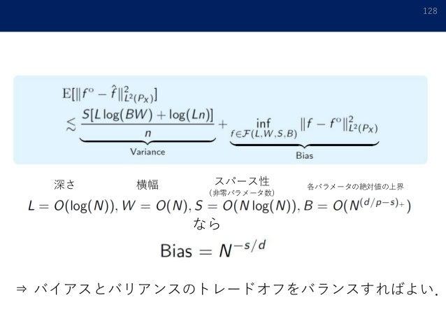 128 なら 深さ 横幅 スパース性 (非零パラメータ数) 各パラメータの絶対値の上界 ⇒ バイアスとバリアンスのトレードオフをバランスすればよい.