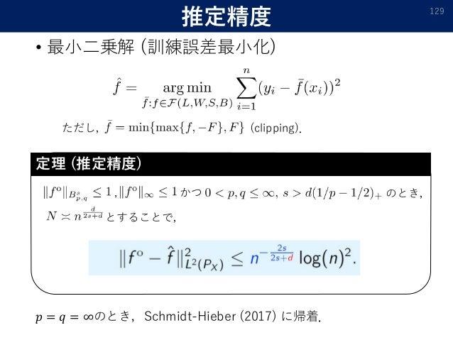 推定精度 • 最小二乗解 (訓練誤差最小化) 129 ただし, (clipping). かつ のとき, とすることで, 定理 (推定精度) 𝑝 = 𝑞 = ∞のとき,Schmidt-Hieber (2017) に帰着. ,
