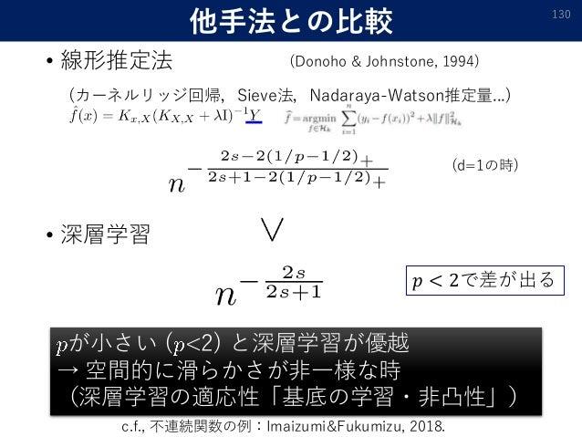他手法との比較 • 線形推定法 (カーネルリッジ回帰,Sieve法,Nadaraya-Watson推定量...) 130 (d=1の時) • 深層学習 (Donoho & Johnstone, 1994) が小さい ( <2) と深層学習が優越...