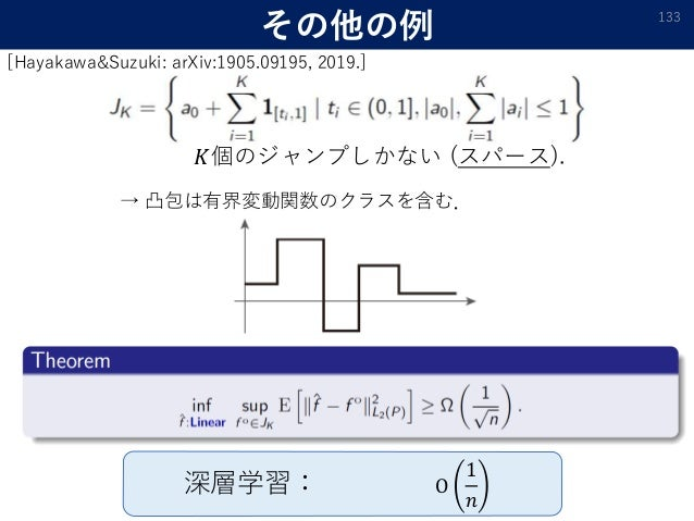その他の例 133 → 凸包は有界変動関数のクラスを含む. 深層学習: O 1 𝑛 𝐾個のジャンプしかない (スパース). [Hayakawa&Suzuki: arXiv:1905.09195, 2019.]