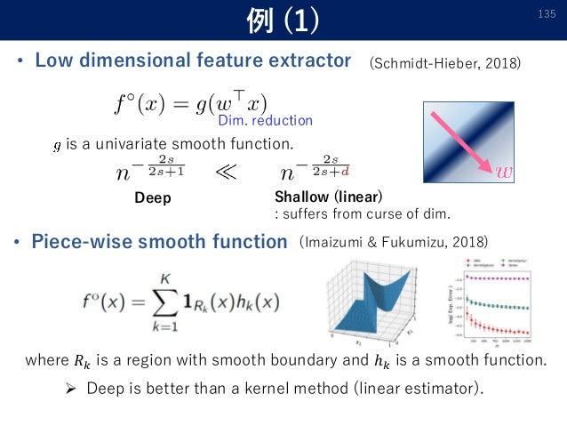 例 (1) 135 where 𝑅 𝑘 is a region with smooth boundary and ℎ 𝑘 is a smooth function. (Schmidt-Hieber, 2018) is a univariate ...