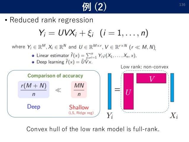 例 (2) • Reduced rank regression 136 where and . Comparison of accuracy Low rank: non-convex Convex hull of the low rank mo...