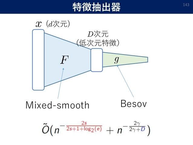 特徴抽出器 143 Mixed-smooth Besov 次元 (低次元特徴) ( 次元)