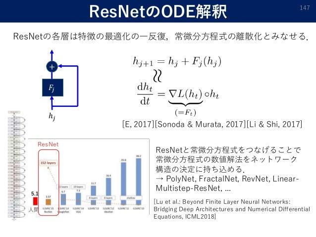 ResNetのODE解釈 147 ResNetの各層は特徴の最適化の一反復,常微分方程式の離散化とみなせる. 𝐹𝑗 + ℎ𝑗 人間 5.1 ResNet [E, 2017][Sonoda & Murata, 2017][Li & Shi, 20...