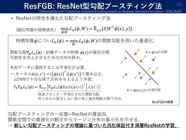 ResFGB: ResNet型勾配ブースティング法 • ResNetの特性を備えた勾配ブースティング法 min 𝜙,𝑊 ℒ 𝑛 𝜙, 𝑊 = 𝔼 𝑥,𝑦 𝑙 𝑊⊤ 𝜙 𝑥 , 𝑦 . 特徴写像𝜙についℒ 𝑛 𝜙 = min 𝑊 ℒ 𝑛 𝜙, 𝑊...