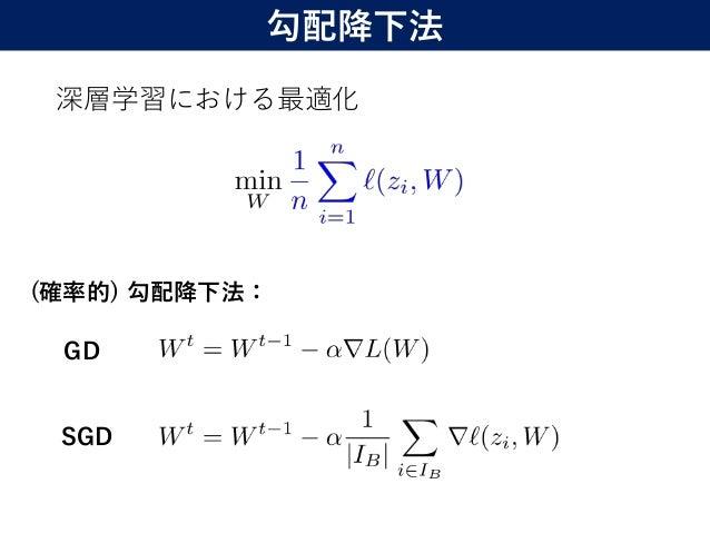 154 深層学習における最適化 勾配降下法 (確率的) 勾配降下法: GD SGD