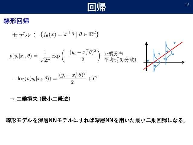 回帰 16 正規分布 平均𝑥𝑖 ⊤ 𝜃, 分散1 線形回帰 → 二乗損失 (最小二乗法) モデル: 線形モデルを深層NNモデルにすれば深層NNを用いた最小二乗回帰になる.
