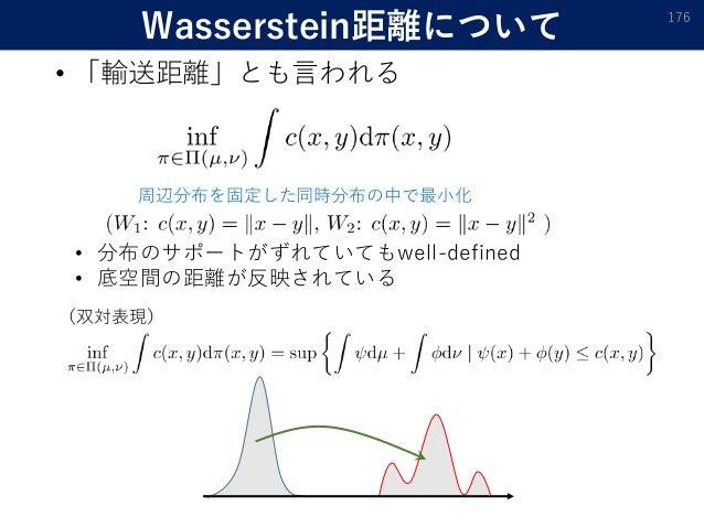 Wasserstein距離について • 「輸送距離」とも言われる 176 周辺分布を固定した同時分布の中で最小化 (双対表現) • 分布のサポートがずれていてもwell-defined • 底空間の距離が反映されている