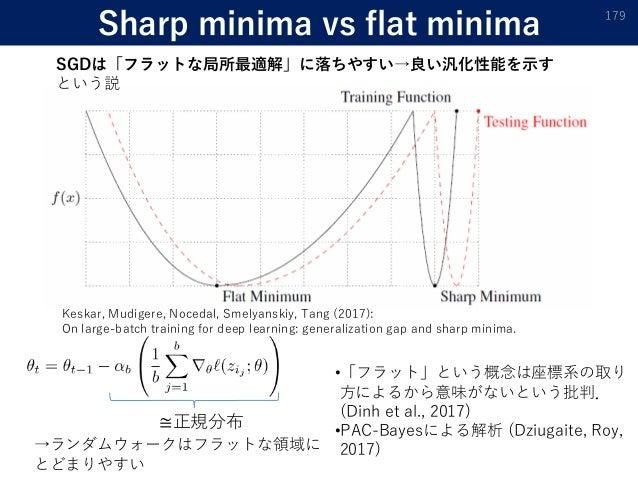 Sharp minima vs flat minima 179 SGDは「フラットな局所最適解」に落ちやすい→良い汎化性能を示す という説 ≅正規分布 →ランダムウォークはフラットな領域に とどまりやすい •「フラット」という概念は座標系の取り...