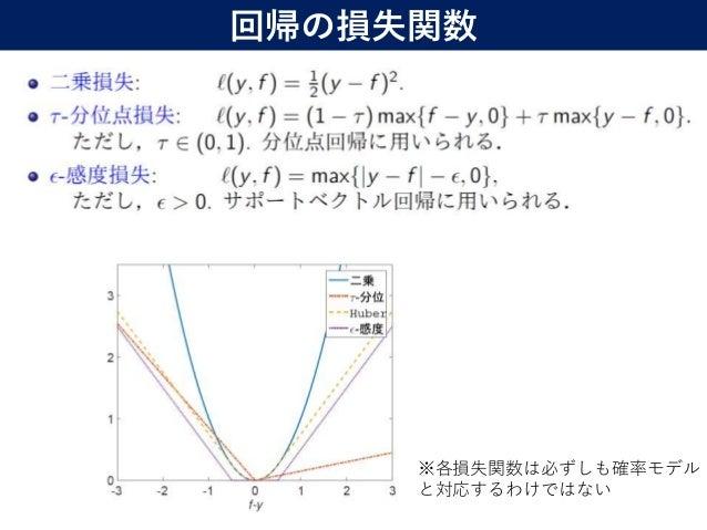 18 回帰の損失関数 ※各損失関数は必ずしも確率モデル と対応するわけではない
