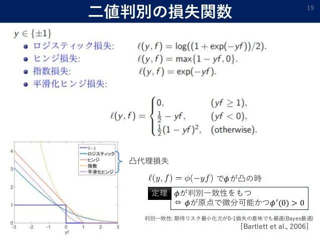 二値判別の損失関数 19 凸代理損失 𝜙が判別一致性をもつ ⇔ 𝜙が原点で微分可能かつ𝜙′(0) > 0 で𝜙が凸の時 定理 判別一致性: 期待リスク最小化元が0-1損失の意味でも最適(Bayes最適) [Bartlett et al., 20...
