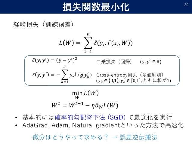 損失関数最小化 20 • 基本的には確率的勾配降下法 (SGD) で最適化を実行 • AdaGrad, Adam, Natural gradientといった方法で高速化 経験損失(訓練誤差) ℓ 𝑦, 𝑦′ = 𝑦 − 𝑦′ 2 ℓ 𝑦, 𝑦′...