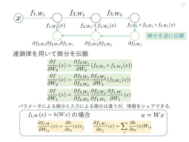 22 微分を逆に伝搬 の場合 連鎖律を用いて微分を伝搬 パラメータによる微分と入力による微分は違うが,情報をシェアできる.