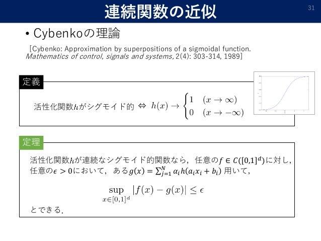 連続関数の近似 • Cybenkoの理論 [Cybenko: Approximation by superpositions of a sigmoidal function. Mathematics of control, signals an...