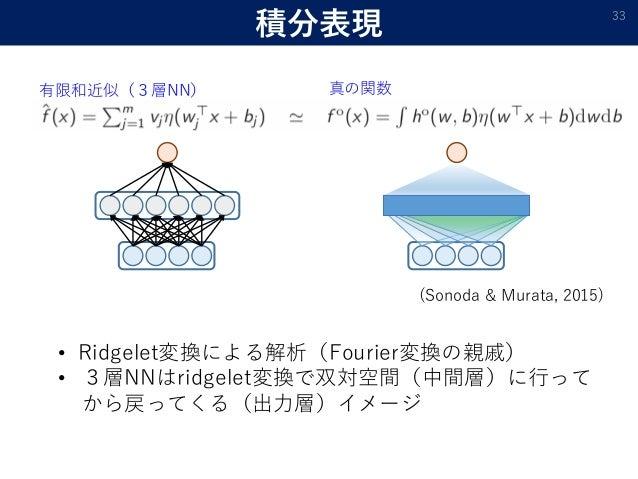 積分表現 33 (Sonoda & Murata, 2015) 真の関数有限和近似(3層NN) • Ridgelet変換による解析(Fourier変換の親戚) • 3層NNはridgelet変換で双対空間(中間層)に行って から戻ってくる(出力...
