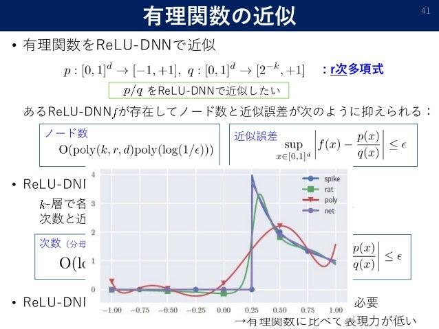 有理関数の近似 • 有理関数をReLU-DNNで近似 41 : r次多項式 あるReLU-DNN が存在してノード数と近似誤差が次のように抑えられる: ノード数 近似誤差 をReLU-DNNで近似したい • ReLU-DNNを有理関数で近似 -...
