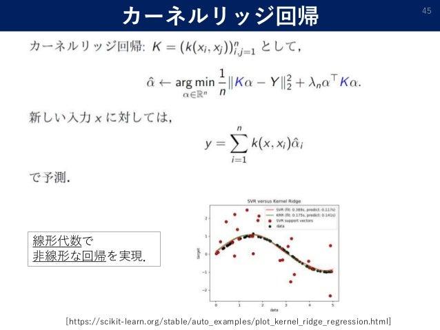 カーネルリッジ回帰 45 [https://scikit-learn.org/stable/auto_examples/plot_kernel_ridge_regression.html] 線形代数で 非線形な回帰を実現.